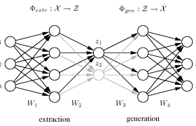 Fast Artificial Neural Network