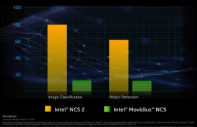 Intel® Neural Compute Stick 2
