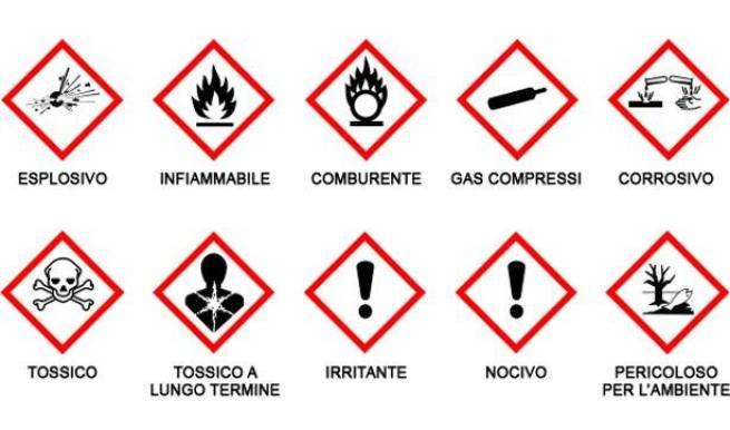 dove si buttano le bombolette spray _ rifiuti urbani pericolosi nuovi