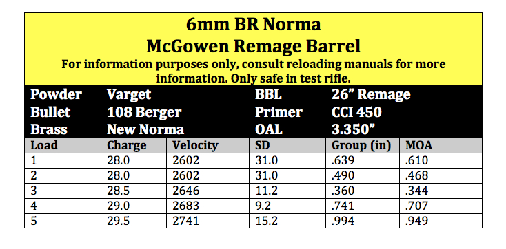 Remage 6mmBR data 108 berger