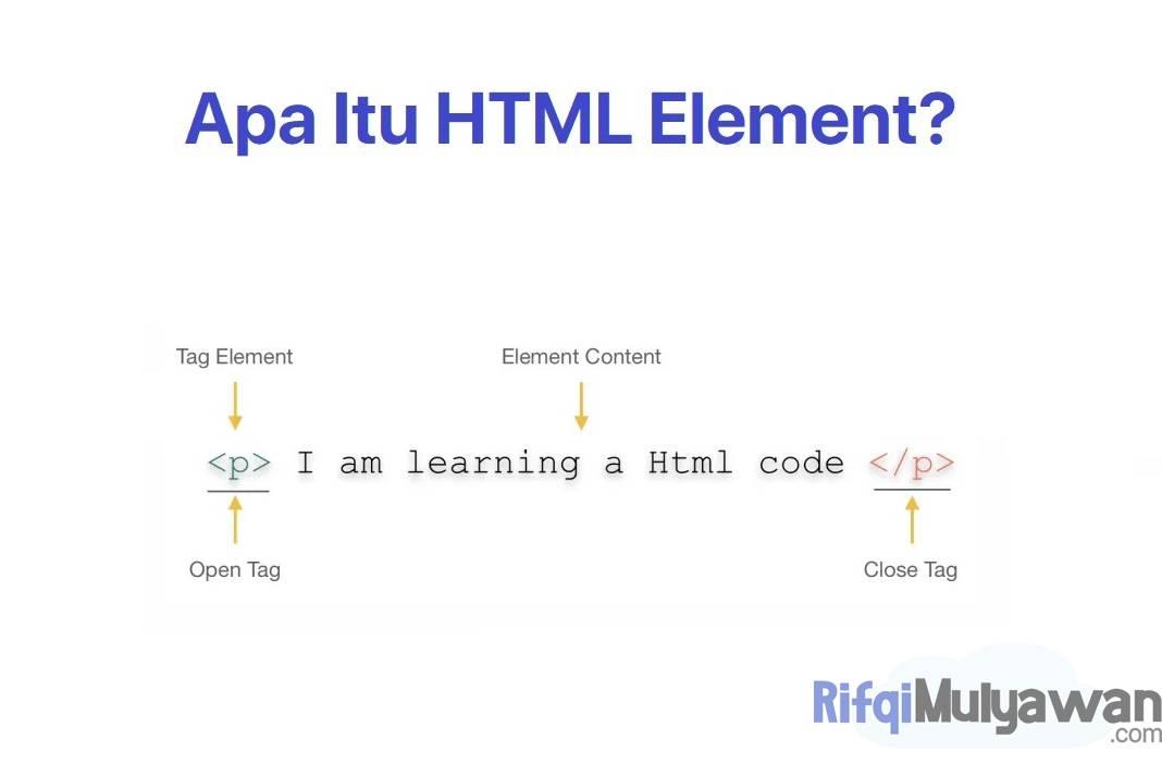 Pengertian Html Element Jenis Contoh Perbedaannya Dengan Tag