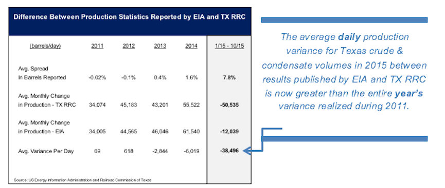 ]Summary Statistics