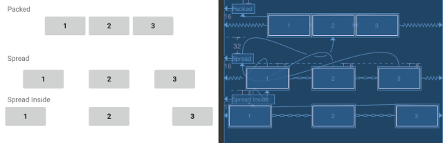 - constraint layout chain modes - ConstraintLayout – Guidelines, Barriers, Chains and Groups – Riggaroo