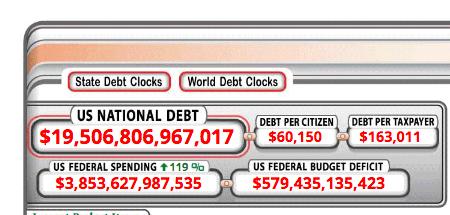 US Debt Clock