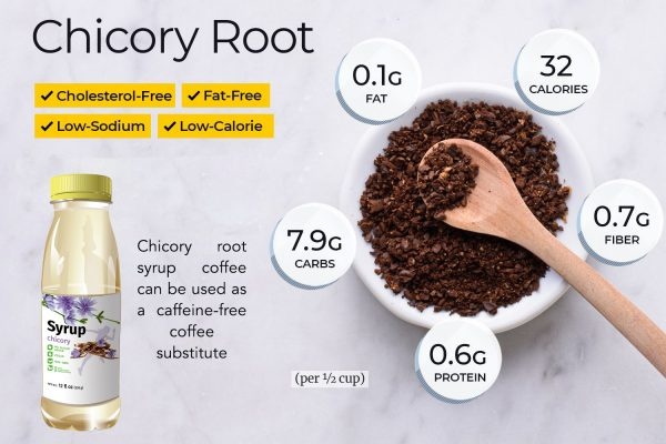 Chicory Root Coffee Syrup 3