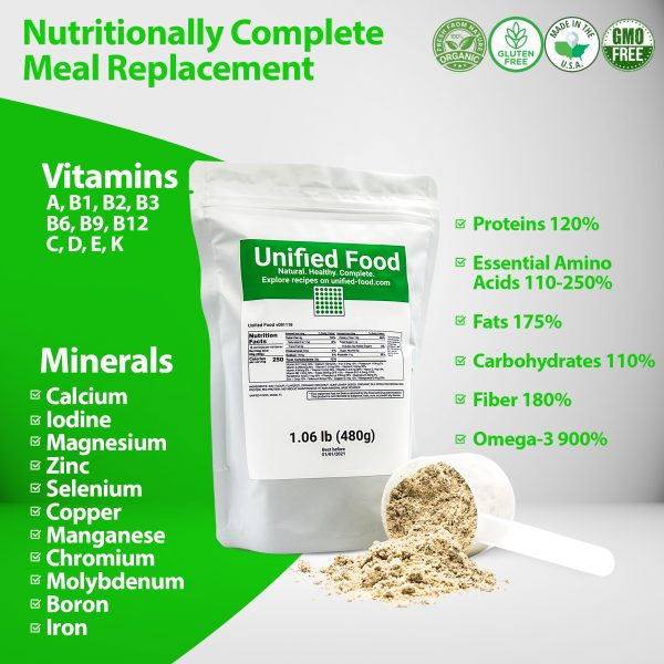 U Food – Unified Food – 1 Pack (1.06 lb) Nutritionally Complete Food