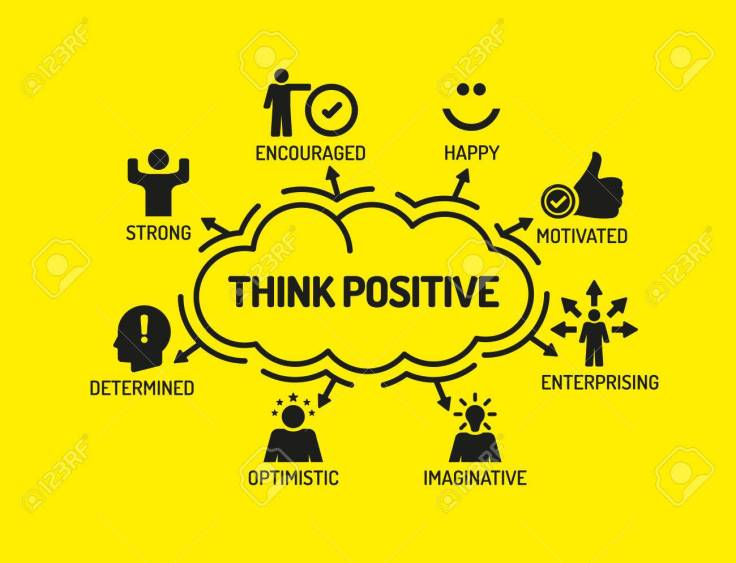 Think Positive. Chart with keywords and icons on yellow backgrou