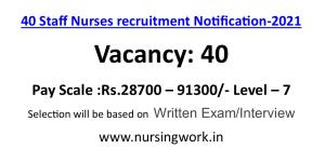 40 Staff Nurses with around 50000 Salary per month