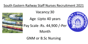 Railway Staff Nurse Job opportunities- May 2021