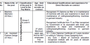 ITI Diploma as fitter or in maintenance of machines with one year experience Jobs