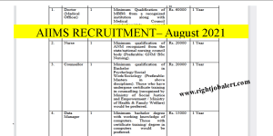 Medical Officer Nurse Counselor Data Manager Jobs in AIIMS-2021