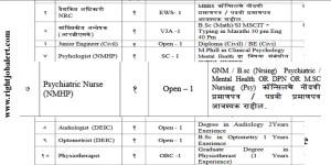 Psychiatric Nurse Jobs under NHM
