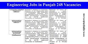 248 Engineering Vacancies in Punjab Police Department
