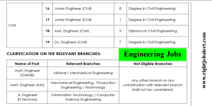 Engineering Jobs with 47000 Salary-MECON Limited