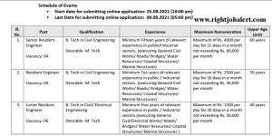 Engineering Vacancies in KIIFB 30000-60000 Salary