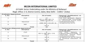 IRCON Diploma and Graduate Apprentice 32 Vacancies