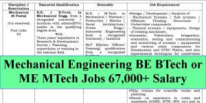Mechanical Engineering BE BTech or ME MTech Jobs 67000 Salary