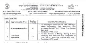 101 Graduate and 215 Technician Apprentice Job Vacancies