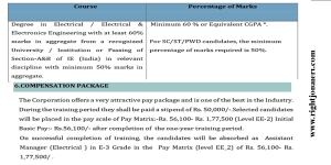 BE B Tech Electrical Engineering Management Trainee- 50 Vacancies