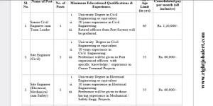 1.2 Lakh Salary Civil Engineering jobs