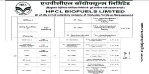 HPCL ITI Jobs- 2.2-4 Lakh Pay per anum