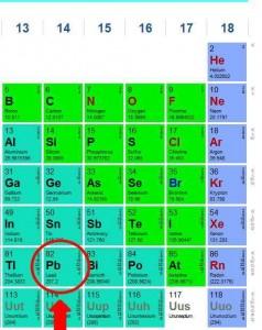 Periodic Table Image Pb 1