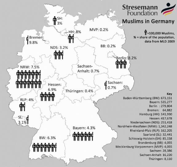 muslims-in-germany