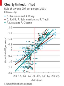 economist-chart