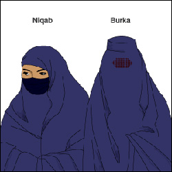 Niqab and Burqa