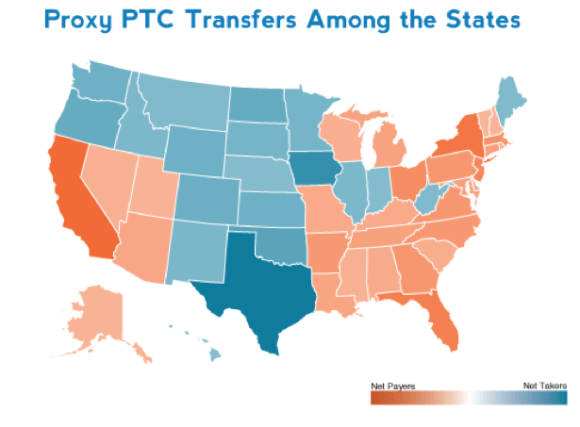 Proxy-PTC-Transfers-Among-the-States