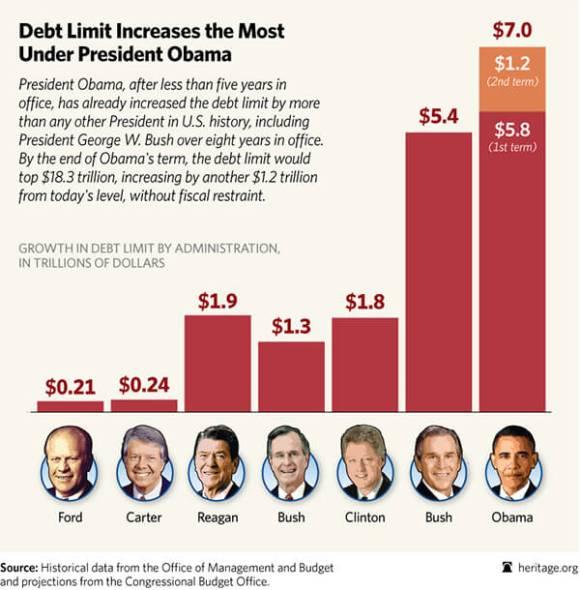 BL-obama-presidents-debt-celing-2