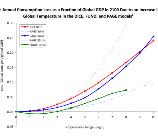 Social-Cost-of-Carbon-Chart-1