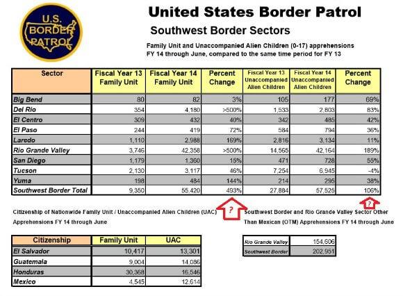 border-stats 580