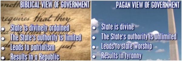 Biblical View vs Pagan View of Government