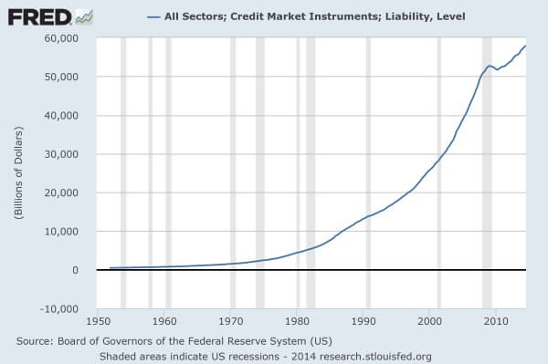 Total-Debt-2015