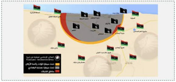 5 Map of the areas of control in the area of Sirte