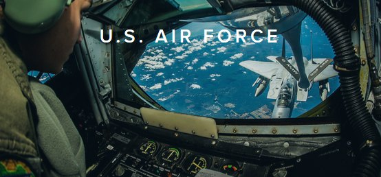 US Military Power Air Force