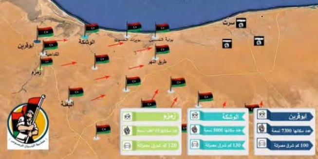 ISIS stronghold Sirte