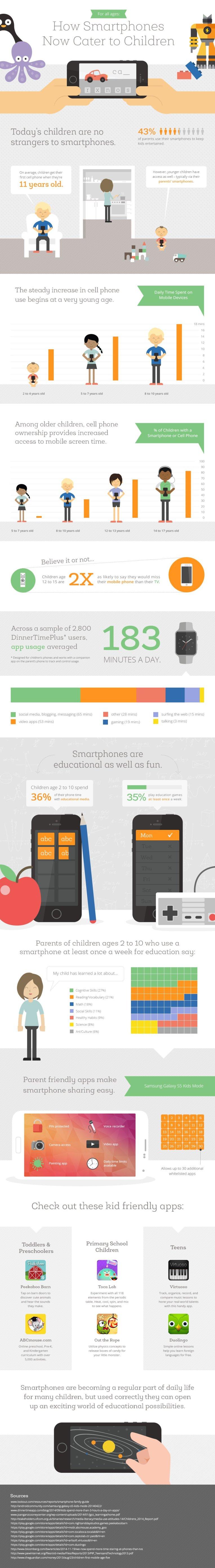 Children-Smartphones_Final
