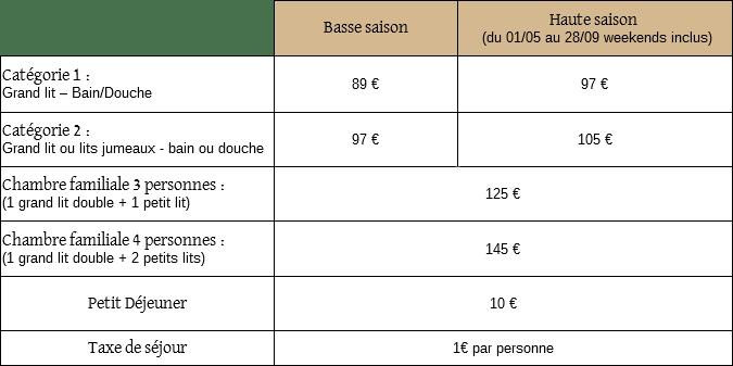 Grille tarifaire Rigourdaine 2020