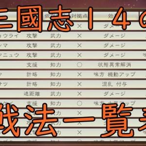 三國志14 戦法一覧表