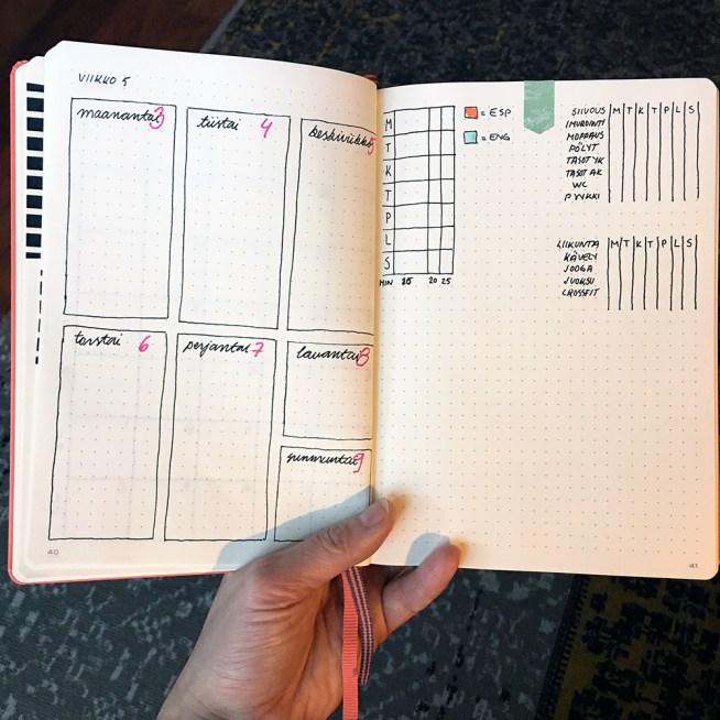 Bullet journalin käyttö - viikkorutiinit viikkoaukeamalla.