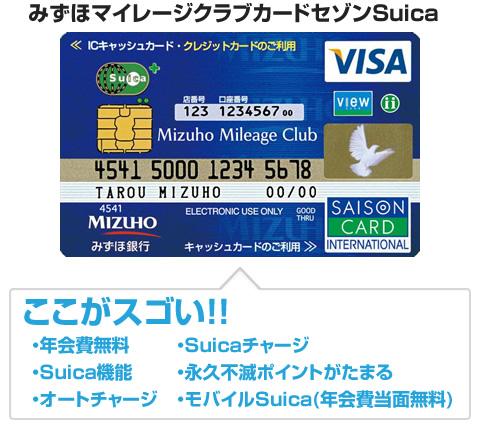 みずほマイレージセゾンSuicaカード