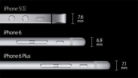 iPhone厚さ