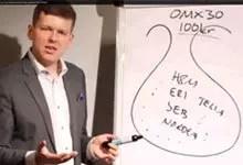 Försättsbild till artikeln: Minska risken i ditt sparande - Ett videoklipp med en förklaring och resonemang kring standardavvikelser för indexfonder