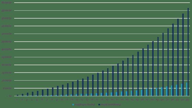150526-avgifter
