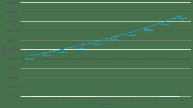berakning01-graf
