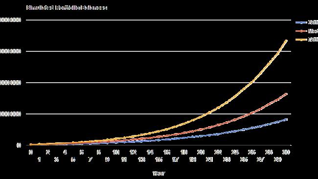 Utvecklingen i OMXS30 under perioden 150522 till och med 160520