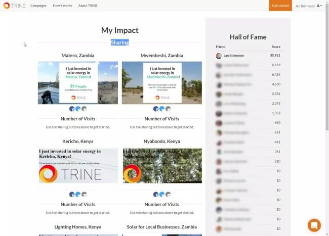 Trines impact-topp-lista med Facebook-vänner