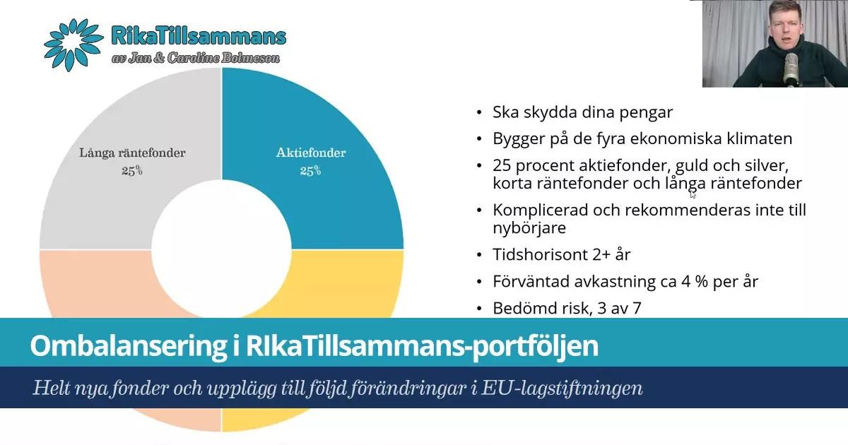 Ombalansering i RikaTillsammans-portföljen
